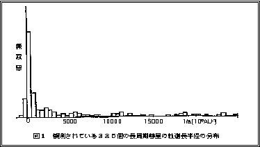 長周期彗星